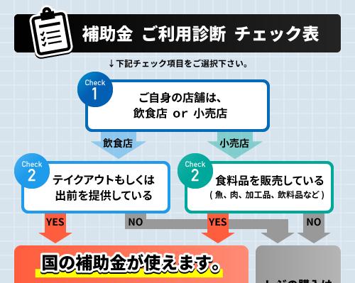 補助金  ご利用診断  チェック表